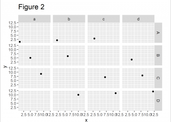 Difference Between facet_grid & facet_wrap ggplot2 Functions in R (2 Examples)