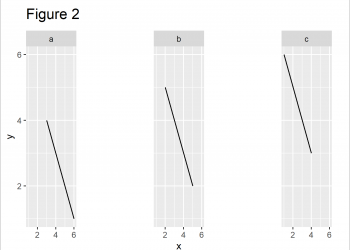 Increase Space Between ggplot2 Facet Plot Panels in R (Example)