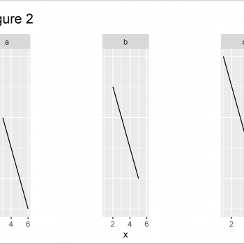 Increase Space Between ggplot2 Facet Plot Panels in R (Example)