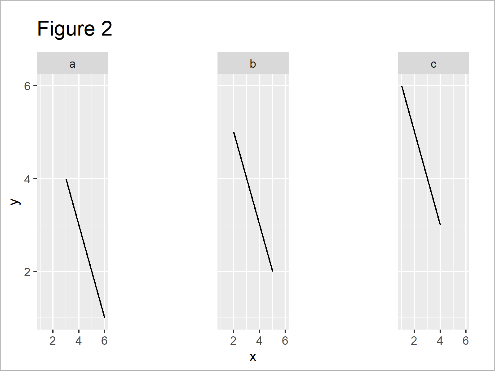 r graph figure 2 increase space between ggplot2 facet panels r