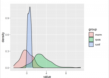 Overlay ggplot2 Density Plots in R (2 Examples)
