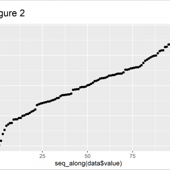 Plot Only One Variable in ggplot2 Plot in R (2 Examples)