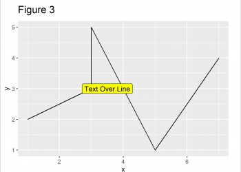 Change Background Color of ggplot2 Text Label Annotation in R (Example)