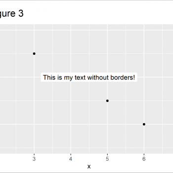 Remove Border of ggplot2 geom_label Text Annotation in R (Example)