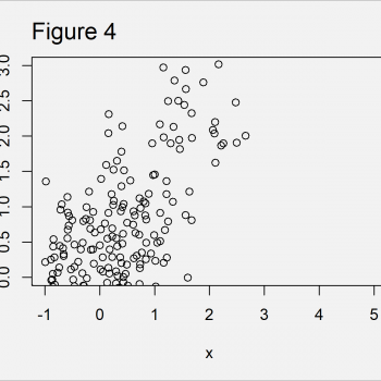 Set Axis Limits of Plot in R (3 Examples)
