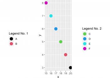 Divide Legend of ggplot2 Plot in R (Example)