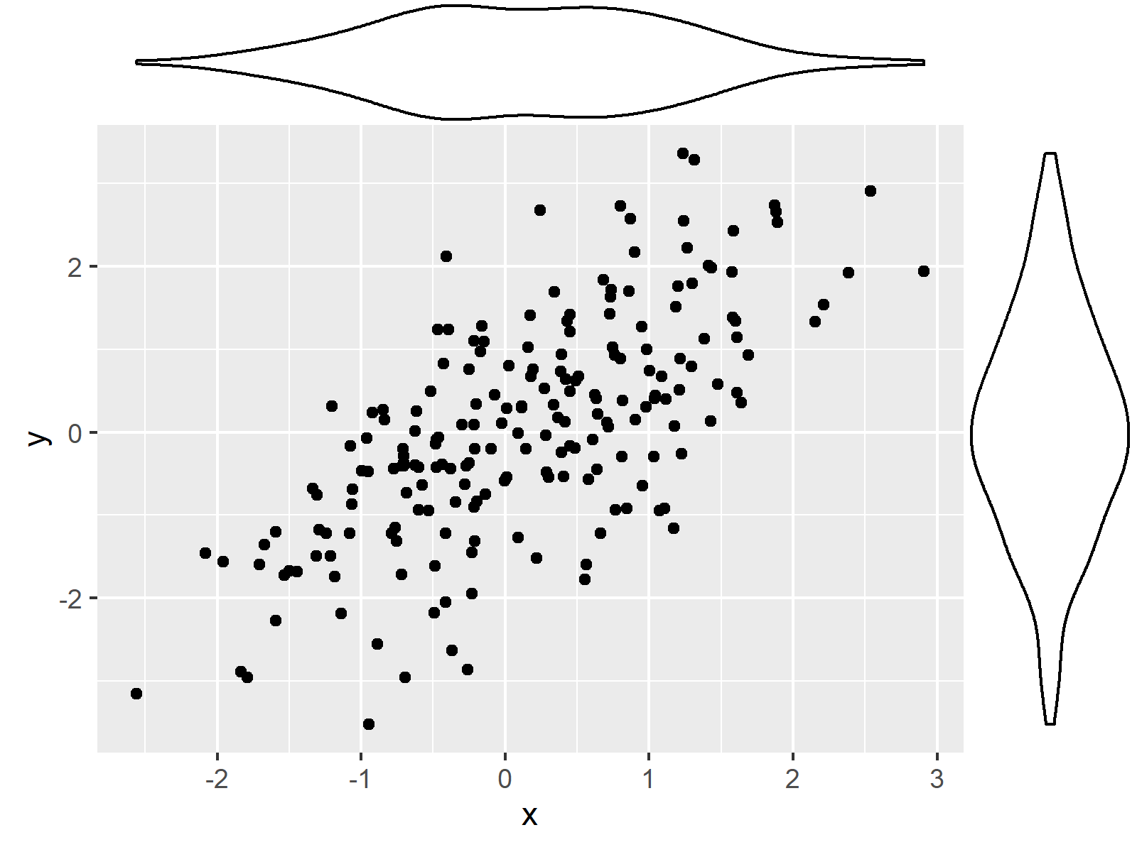 r graph figure 5 ggplot2 graphic marginal r