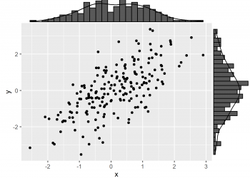 Add Marginal Plot to ggplot2 Scatterplot Using ggExtra Package in R (5 Examples)