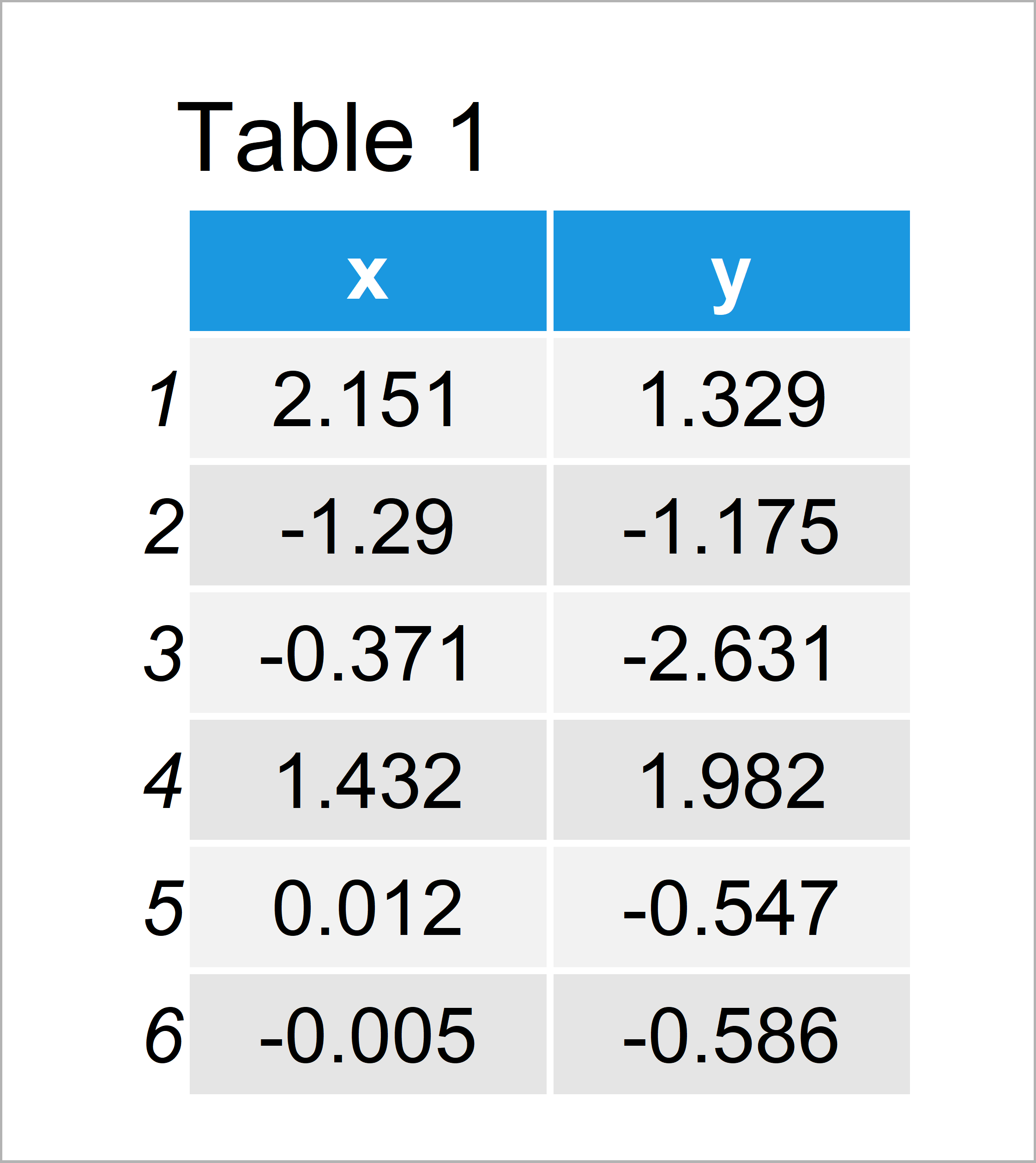 table 1 data frame ggplot2 graphic marginal r