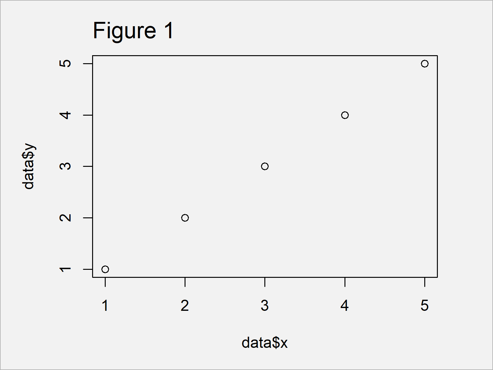 r graph figure 1 reverse axis limits