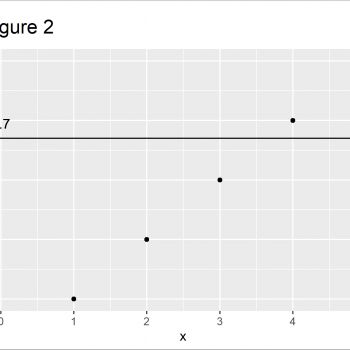 Add Label to Straight Line in ggplot2 Plot in R (2 Examples)
