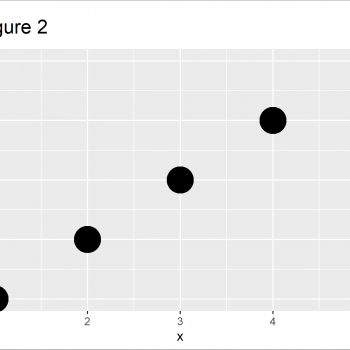 Change Point Size in ggplot2 Scatterplot in R (2 Examples)