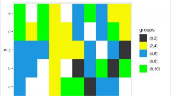 Change Colors of Ranges in ggplot2 Heatmap in R (2 Examples)
