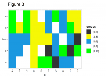 Change Colors of Ranges in ggplot2 Heatmap in R (2 Examples)