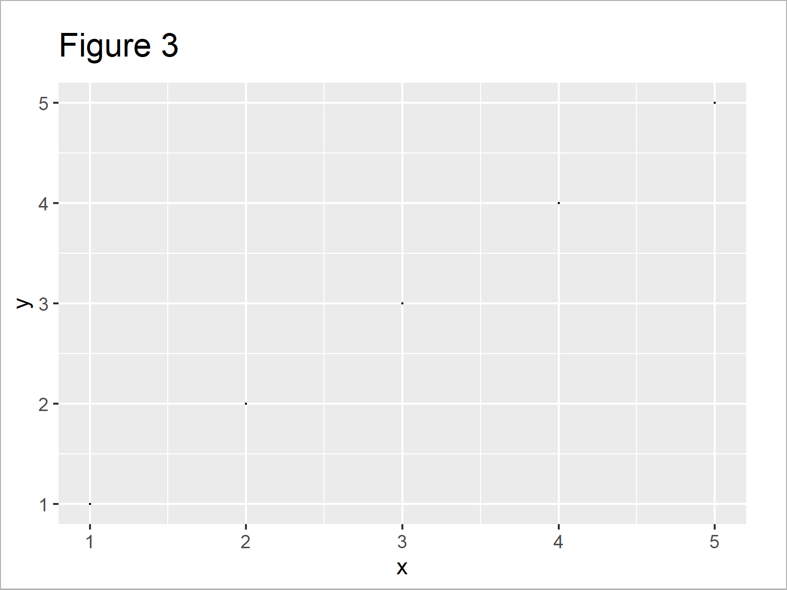 r graph figure 3 change point size ggplot2 scatterplot r