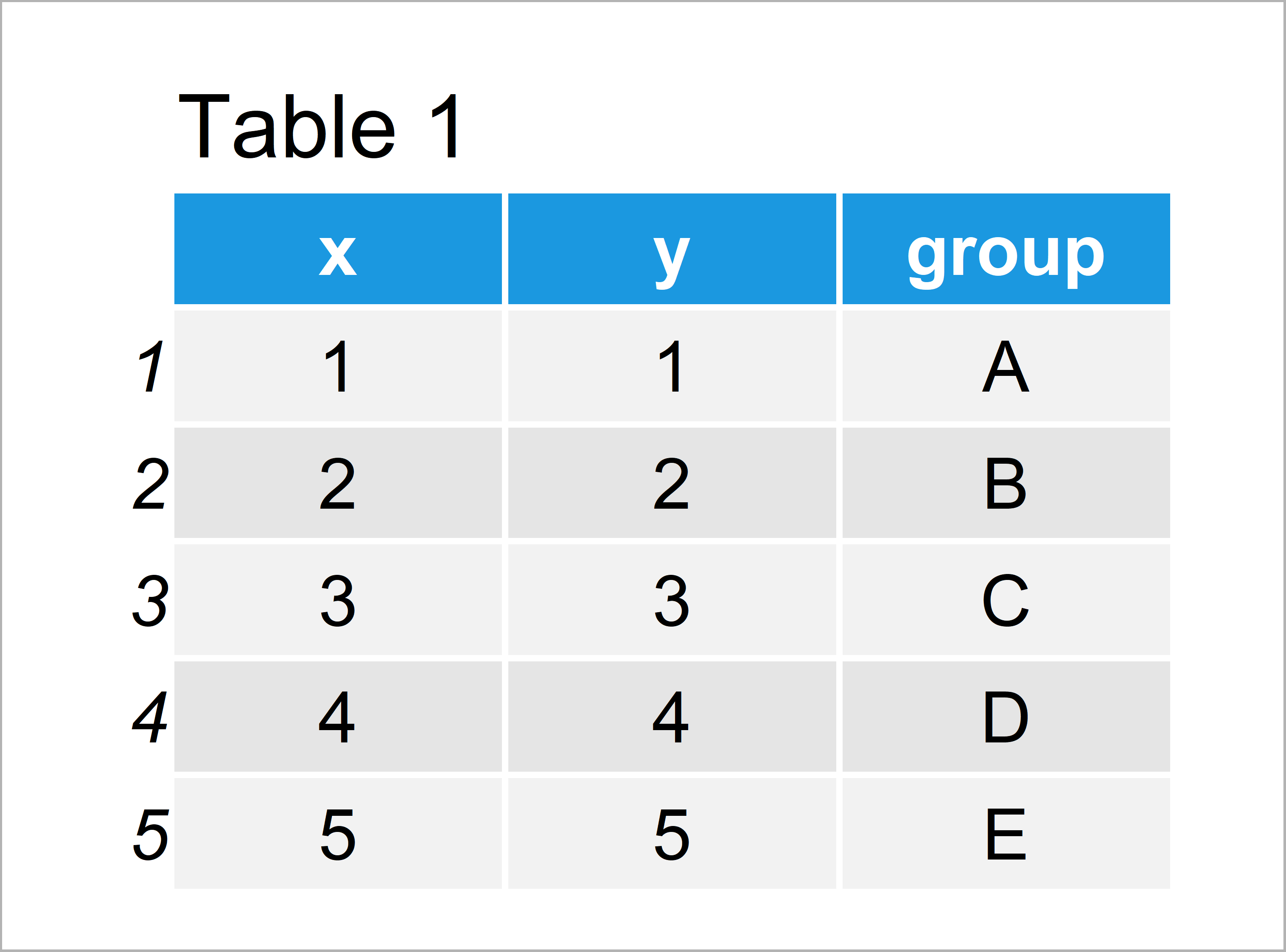 table 1 data frame draw ggplot2 legend at bottom two rows r
