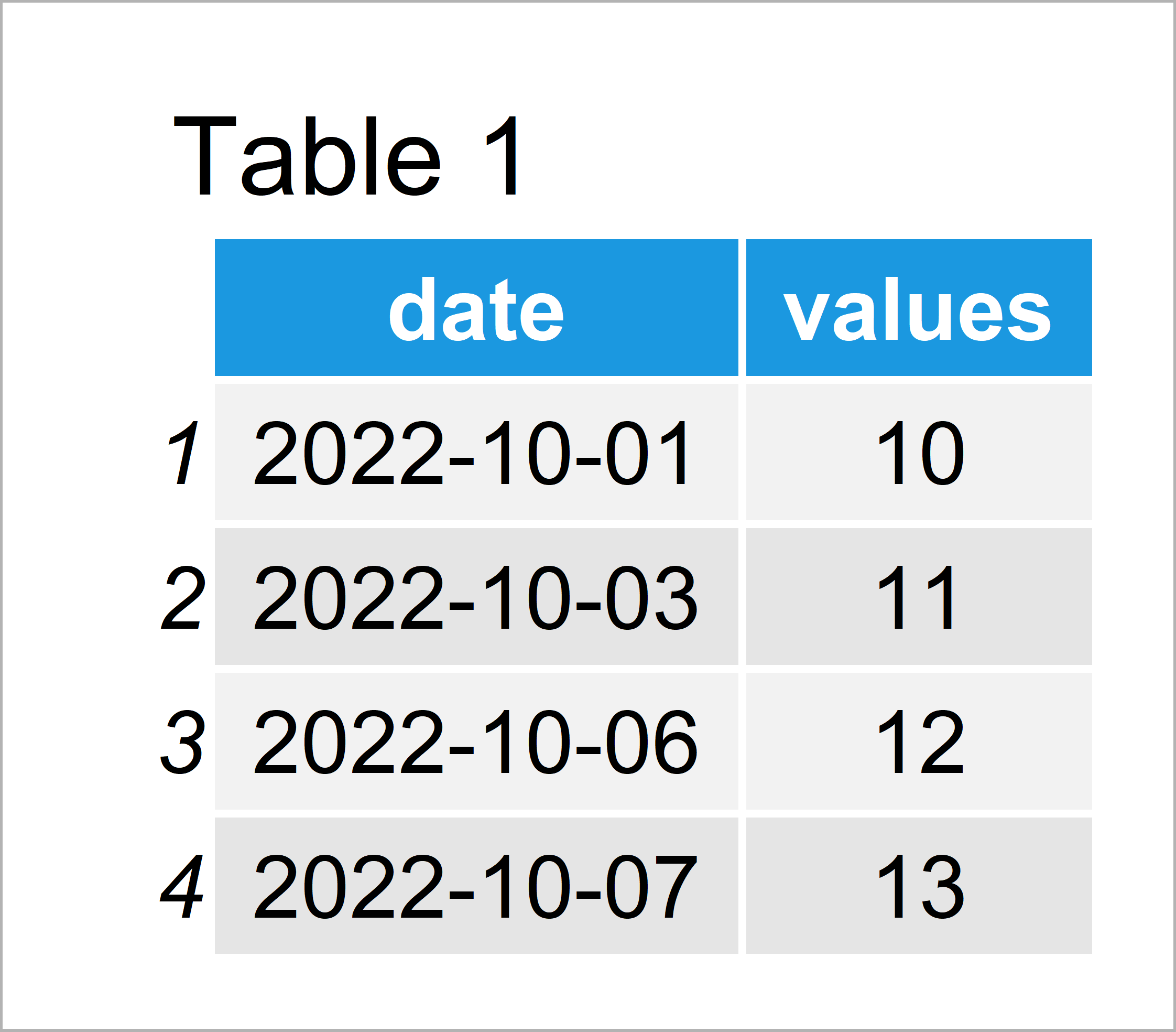 table 1 data frame insert rows for missing dates r