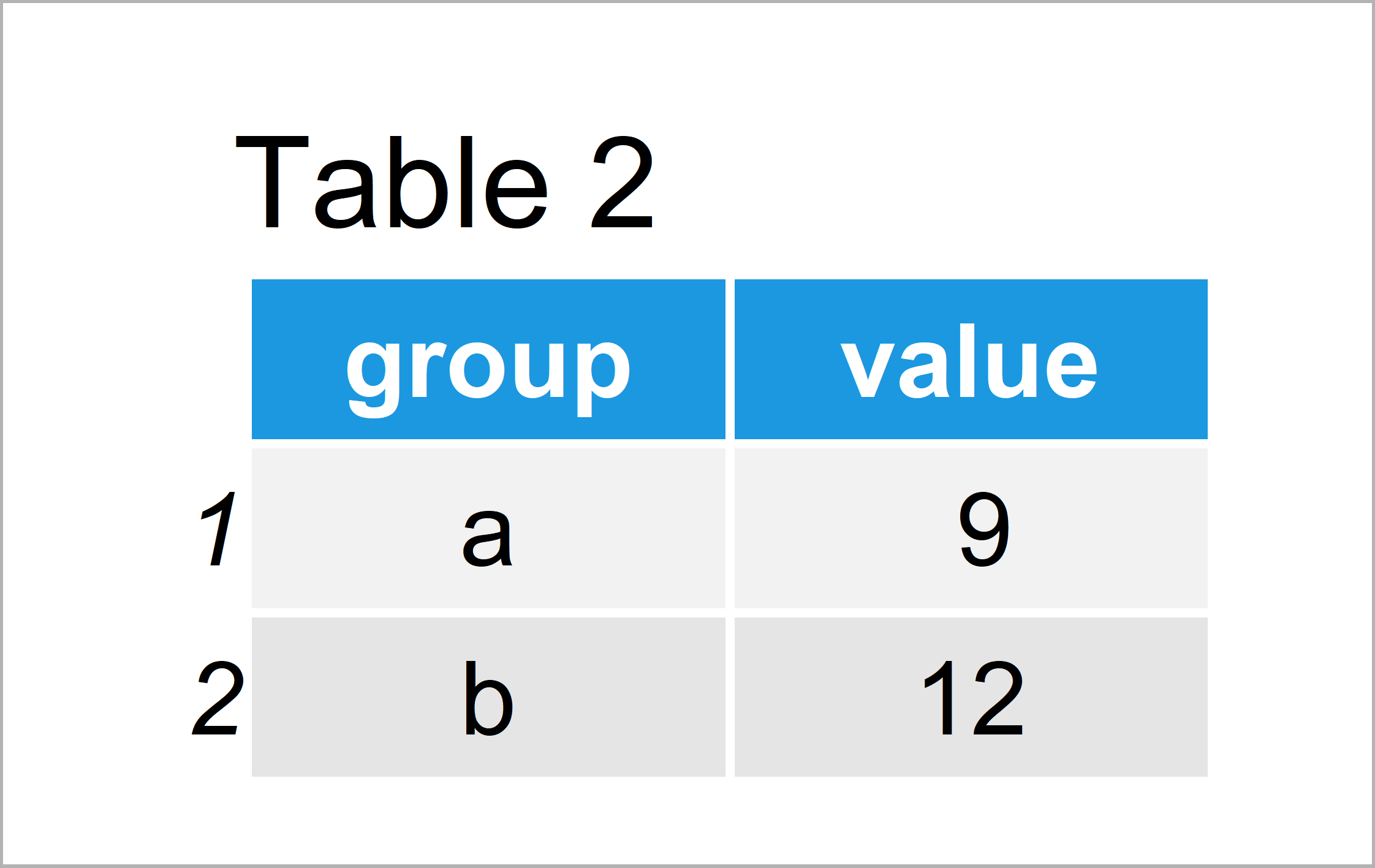 table 2 data frame set column names within aggregate function r