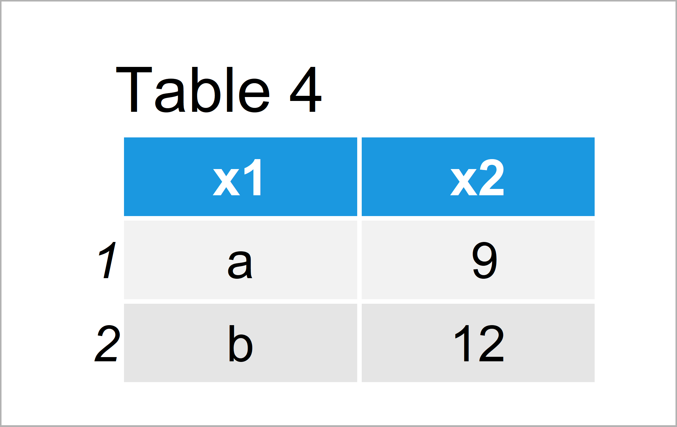 table 4 data frame set column names within aggregate function r