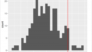 Cut Off Highest Values from ggplot2 Plot in R (2 Examples)