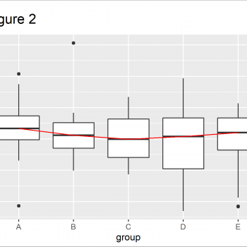 Overlay ggplot2 Boxplot with Line in R (Example)