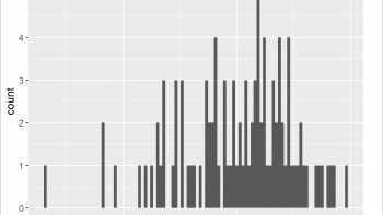 Set Number of Bins for Histogram in R (2 Examples)