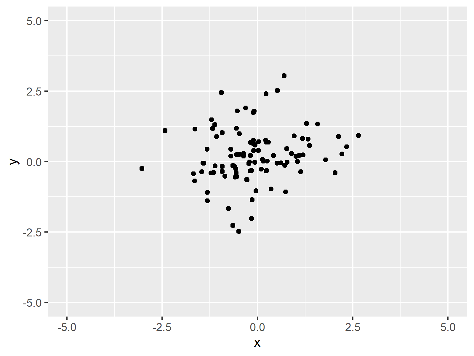 r graph figure 1 insert png image between ggplot2 axis positions r