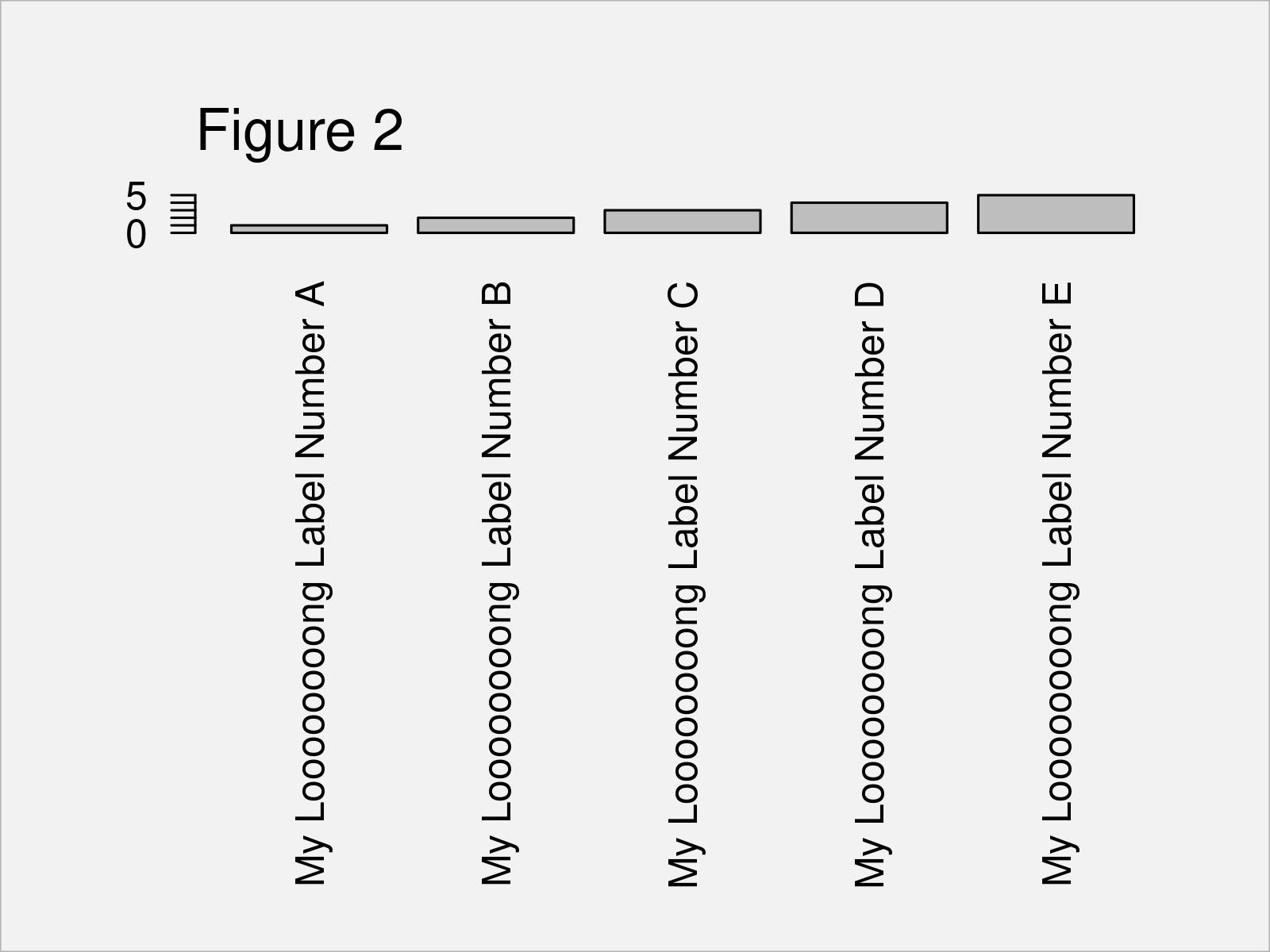 r graph figure 2 fit vertical labels plotting window r
