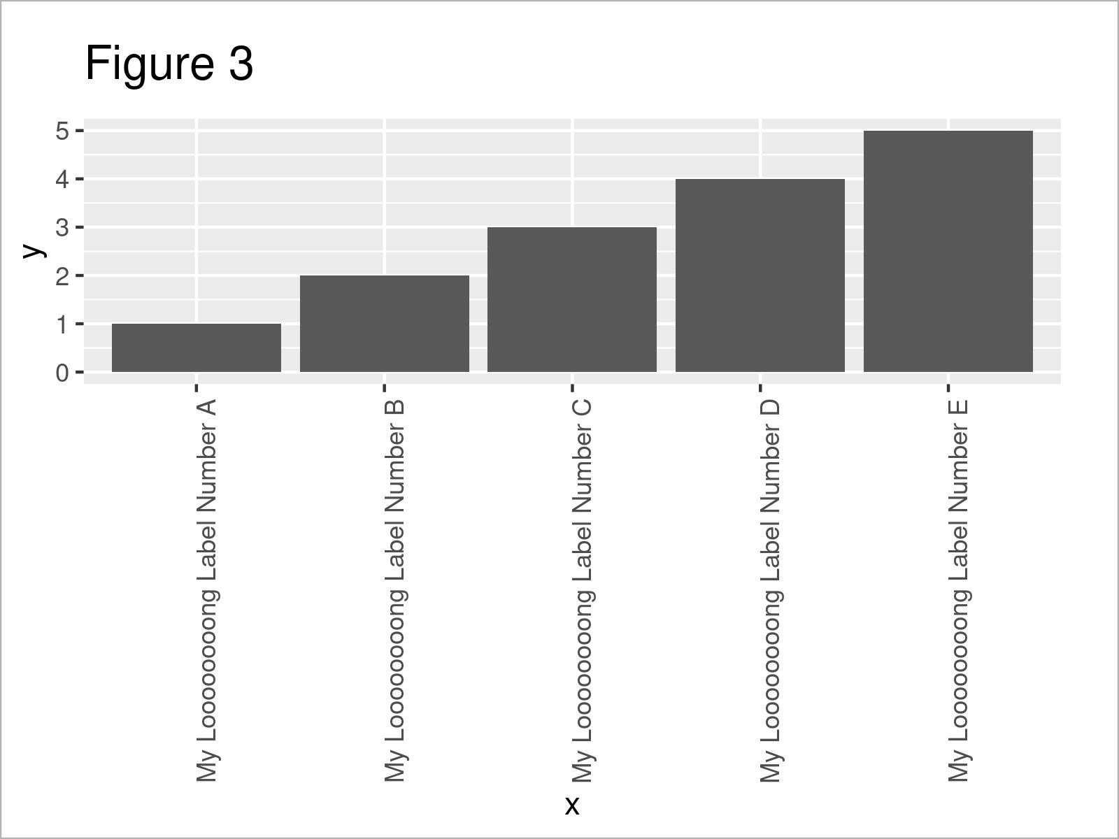 r graph figure 3 fit vertical labels plotting window r