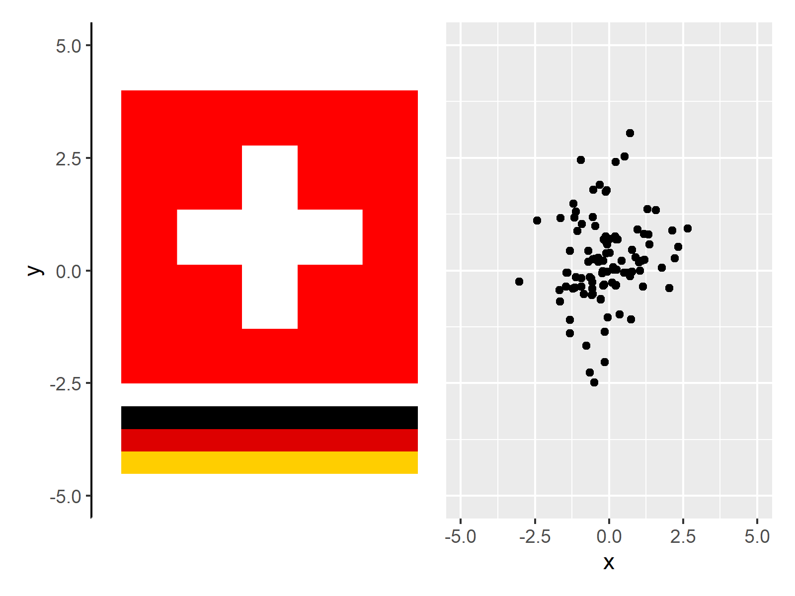 r graph figure 4 insert png image between ggplot2 axis positions r
