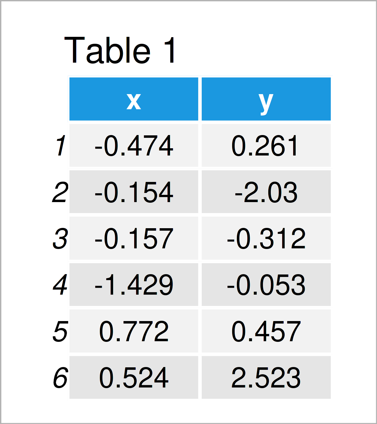 table 1 data frame insert png image between ggplot2 axis positions r