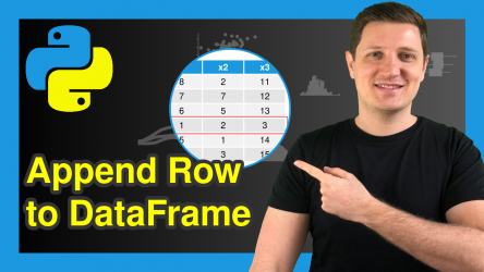 Add Row to pandas DataFrame in Python (2 Examples)