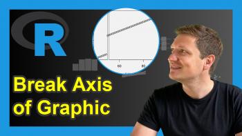 Break Axis of Plot in R (2 Examples)