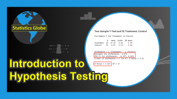 Introduction to Hypothesis Testing   Theoretical Concepts & Example