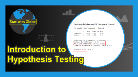 Introduction to Hypothesis Testing | Theoretical Concepts & Example