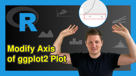 Modify Scientific Notation on ggplot2 Plot Axis in R (2 Examples)