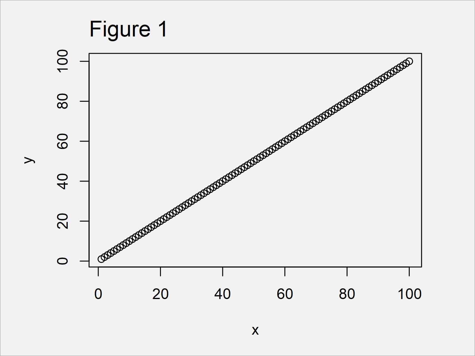 r graph figure 1 break axis