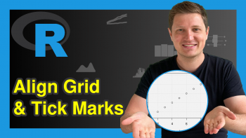 Add Grid Line Consistent with Ticks on Axis to Plot in R (2 Examples)