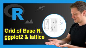 Combine Base R, ggplot2 & lattice Plots (2 Examples)