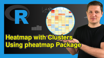 Draw Heatmap with Clusters Using pheatmap R Package (4 Examples)