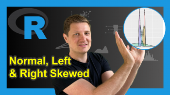 Draw Normal, Left & Right Skewed Distributions in R (2 Examples)
