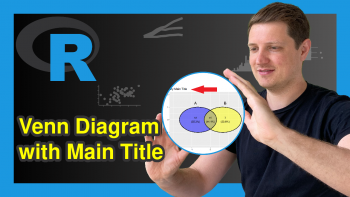 Add Title to Venn Diagram in R (3 Examples)