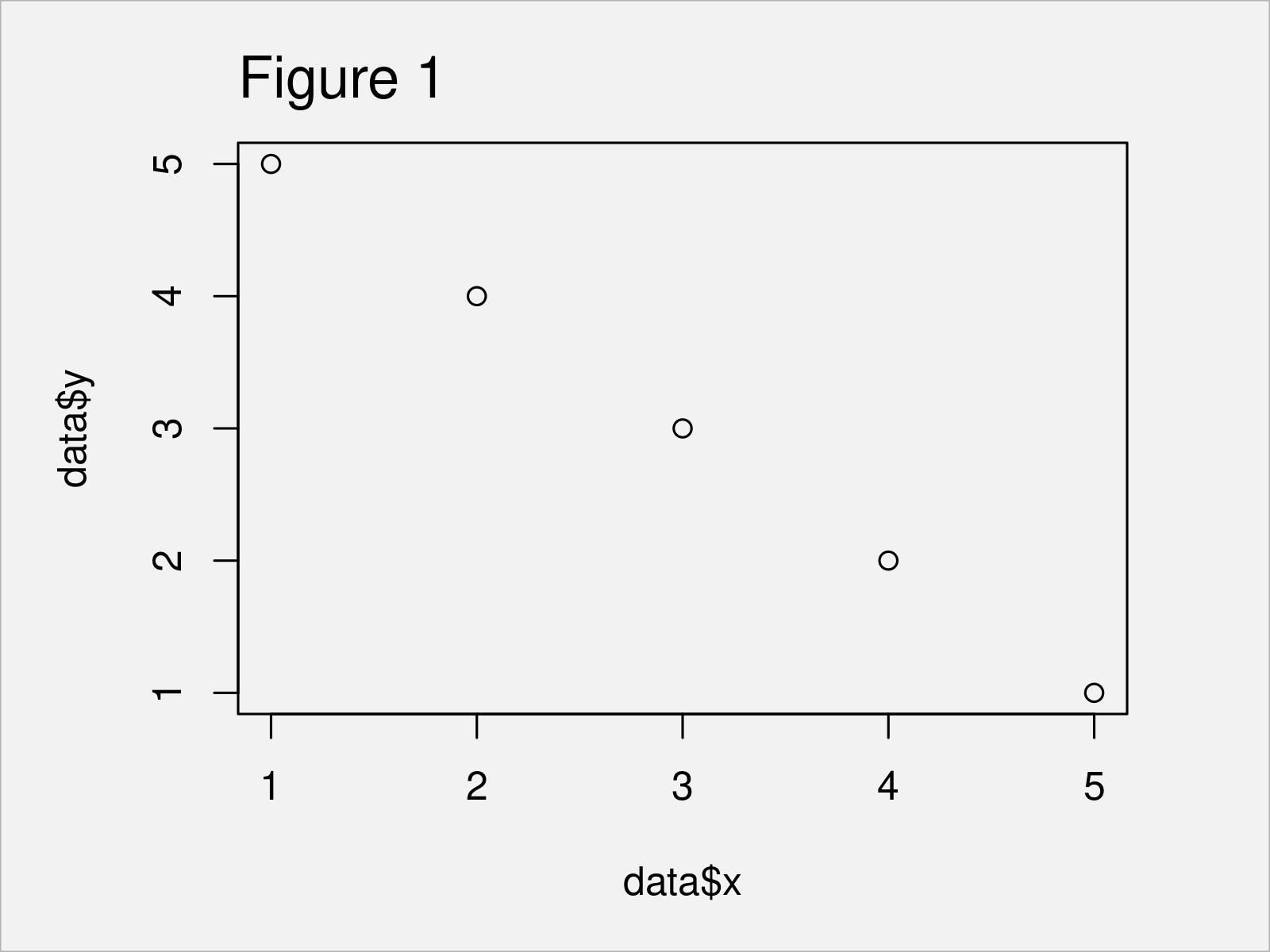 r graph figure 1 add arrow