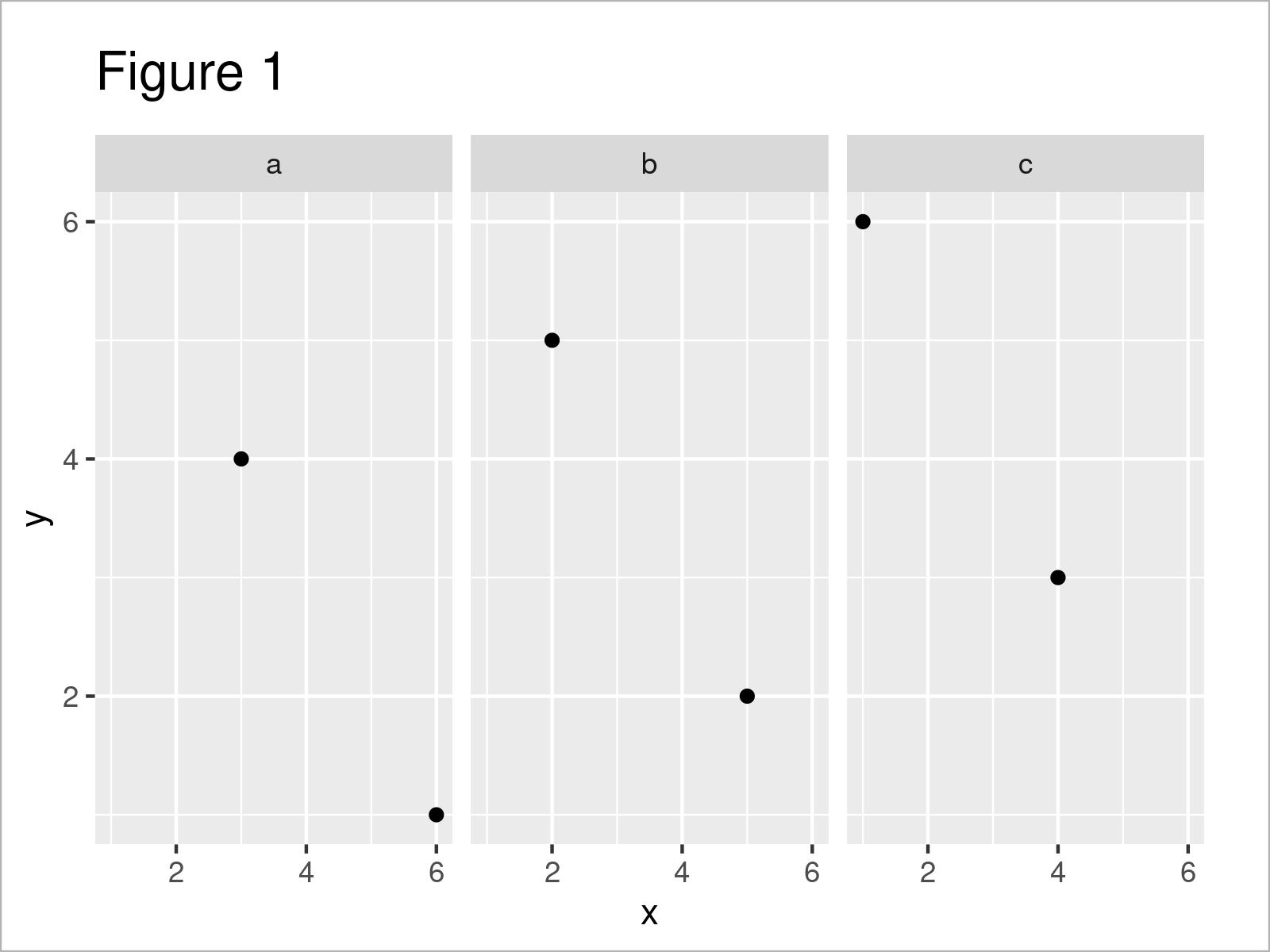 r graph figure 1 add different line each facet ggplot2 r
