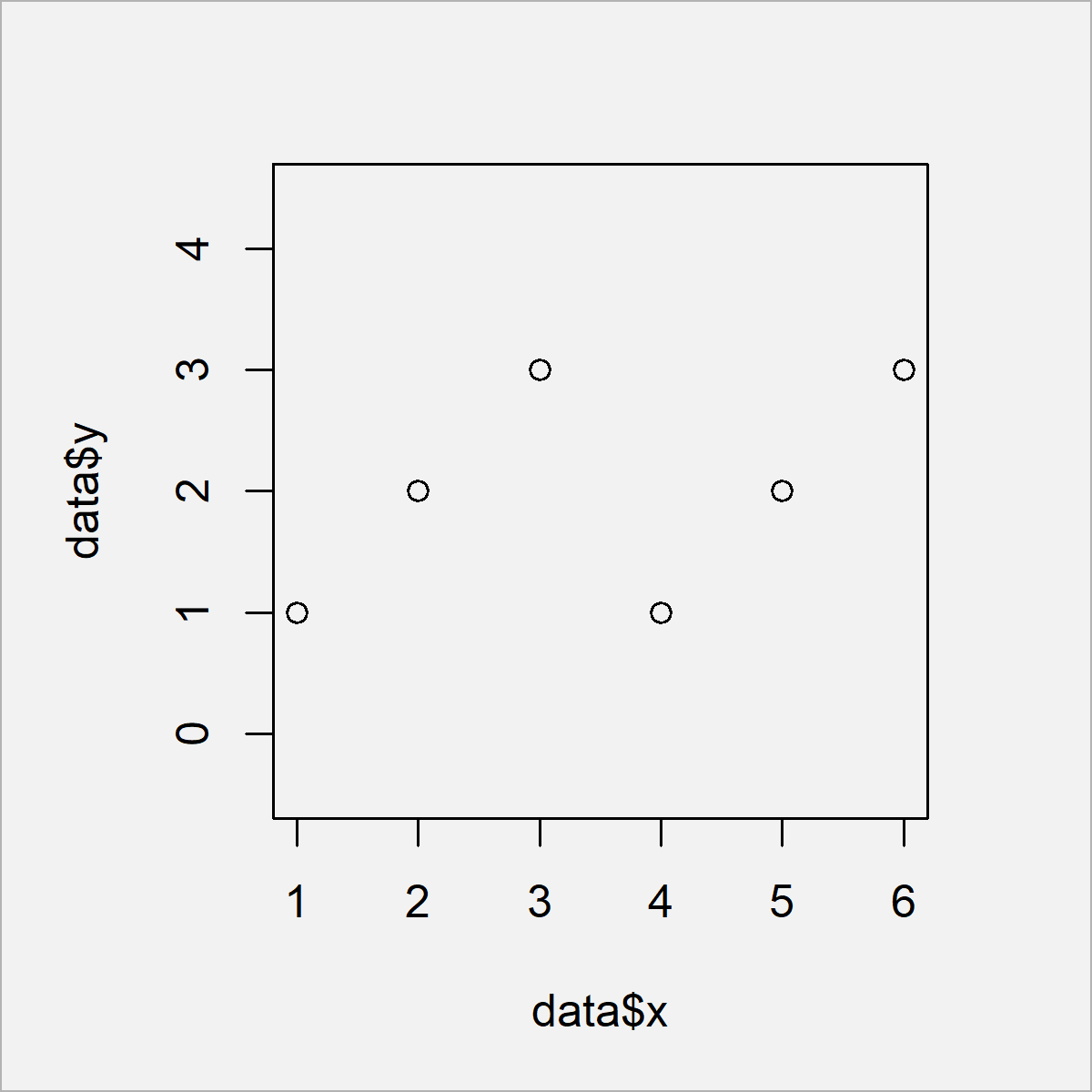 r graph figure 2 force axes be square shaped
