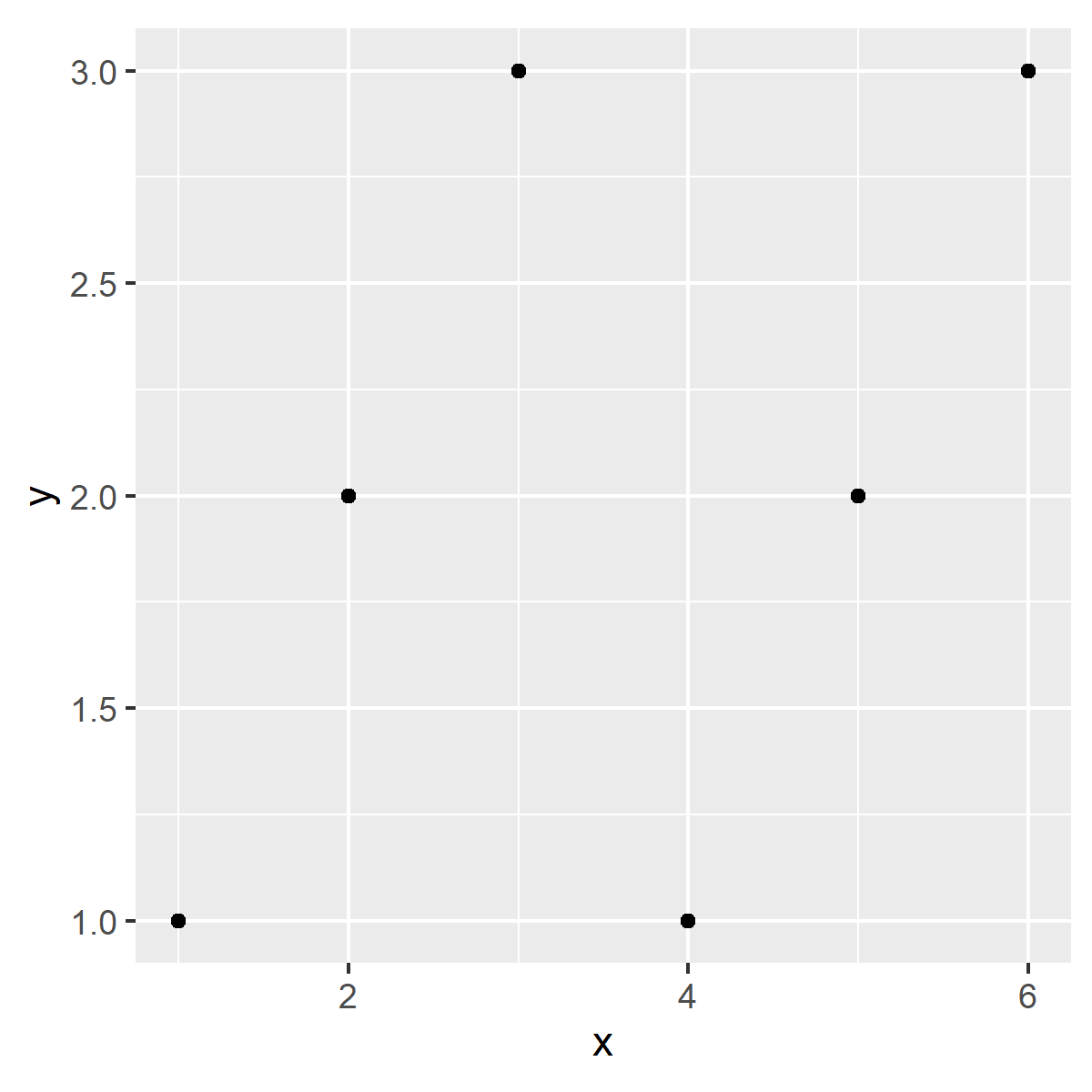 r graph figure 5 force axes be square shaped