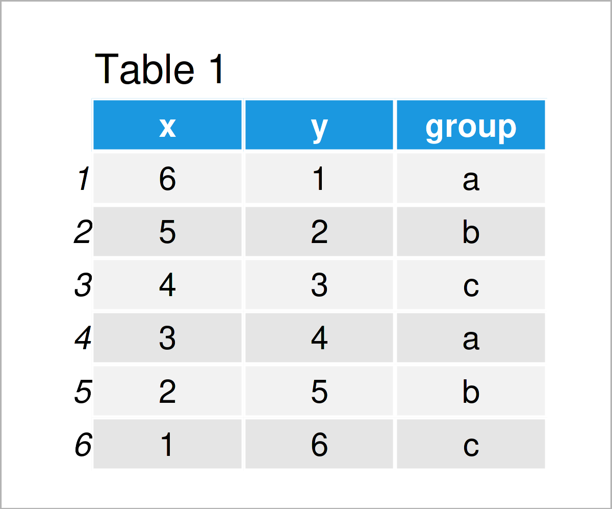 table 1 data frame add different line each facet ggplot2 r