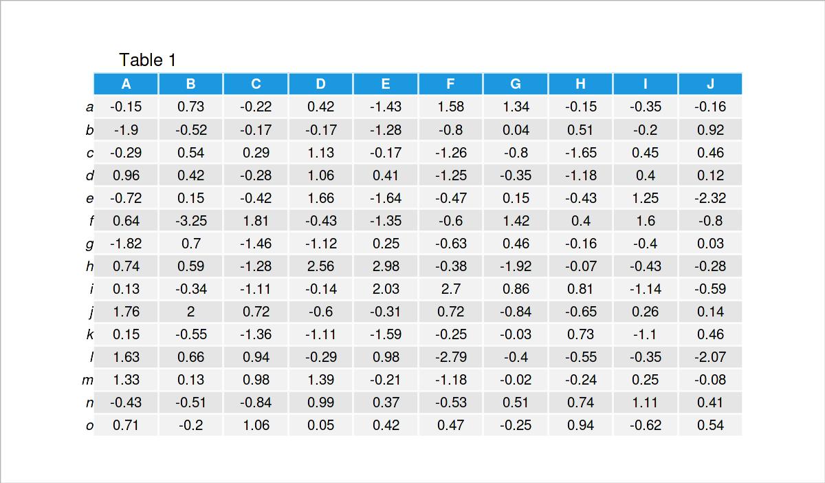 table 1 matrix pheatmap r package programming language