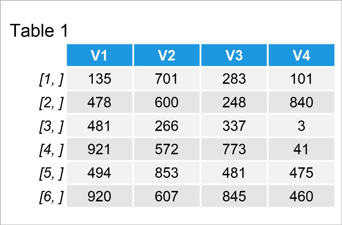 table 1 true random numbers r programming language