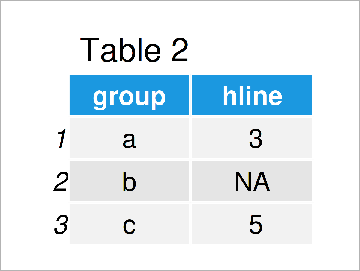 table 2 data frame add different line each facet ggplot2 r
